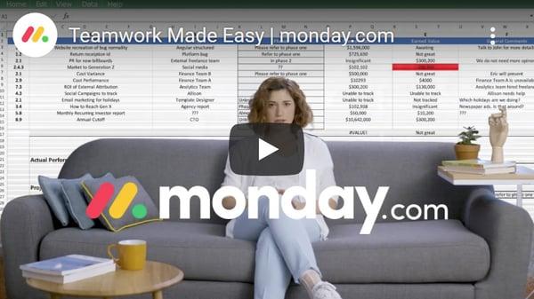 Monday.com YouTube ad