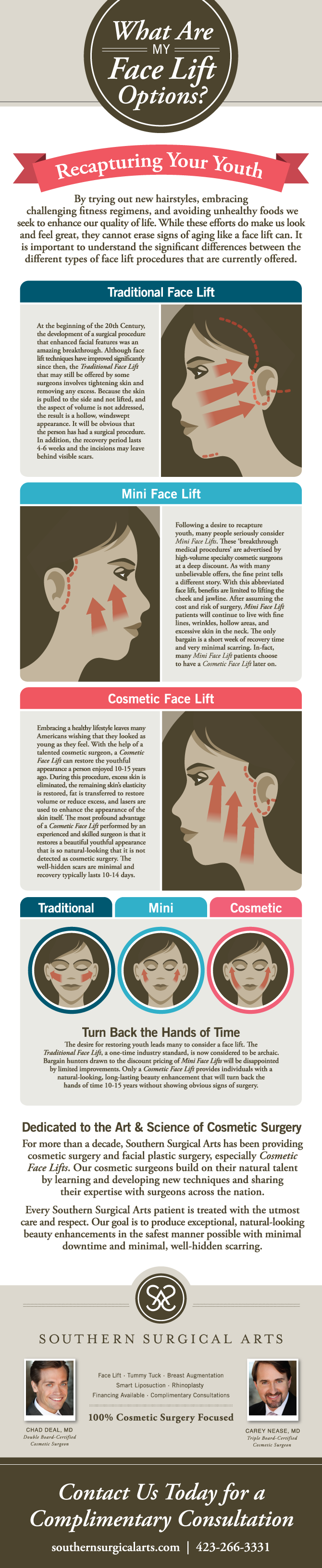 SSA-What-Are-My-Face-Lift-Options-Infographic