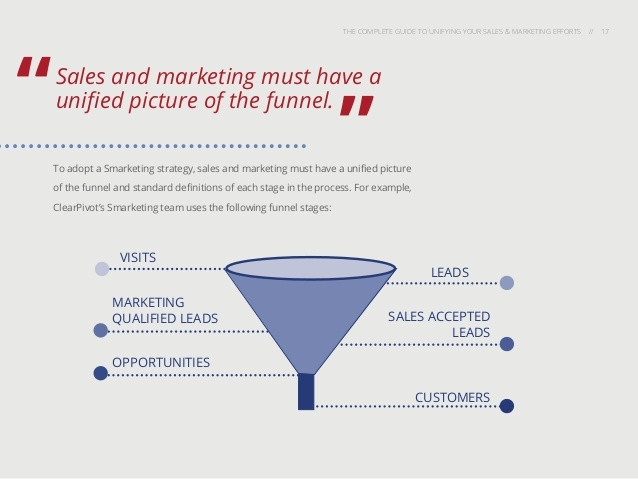 the-complete-guide-to-unifying-your-sales-marketing-efforts-17-638